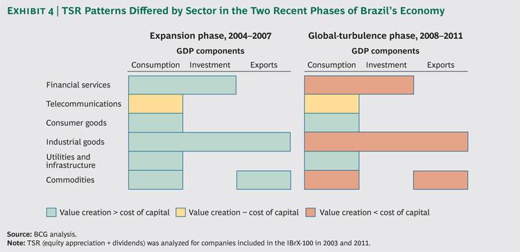 Brazil_Ex4_lg_tcm80-125867
