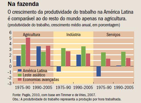 produtividade_na_fazenda