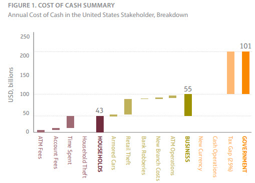 cost_of_cash_summary